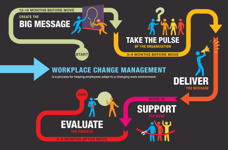 change-infographic-tiny